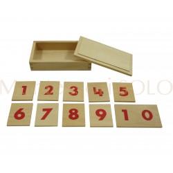 Karty do belek numerycznych